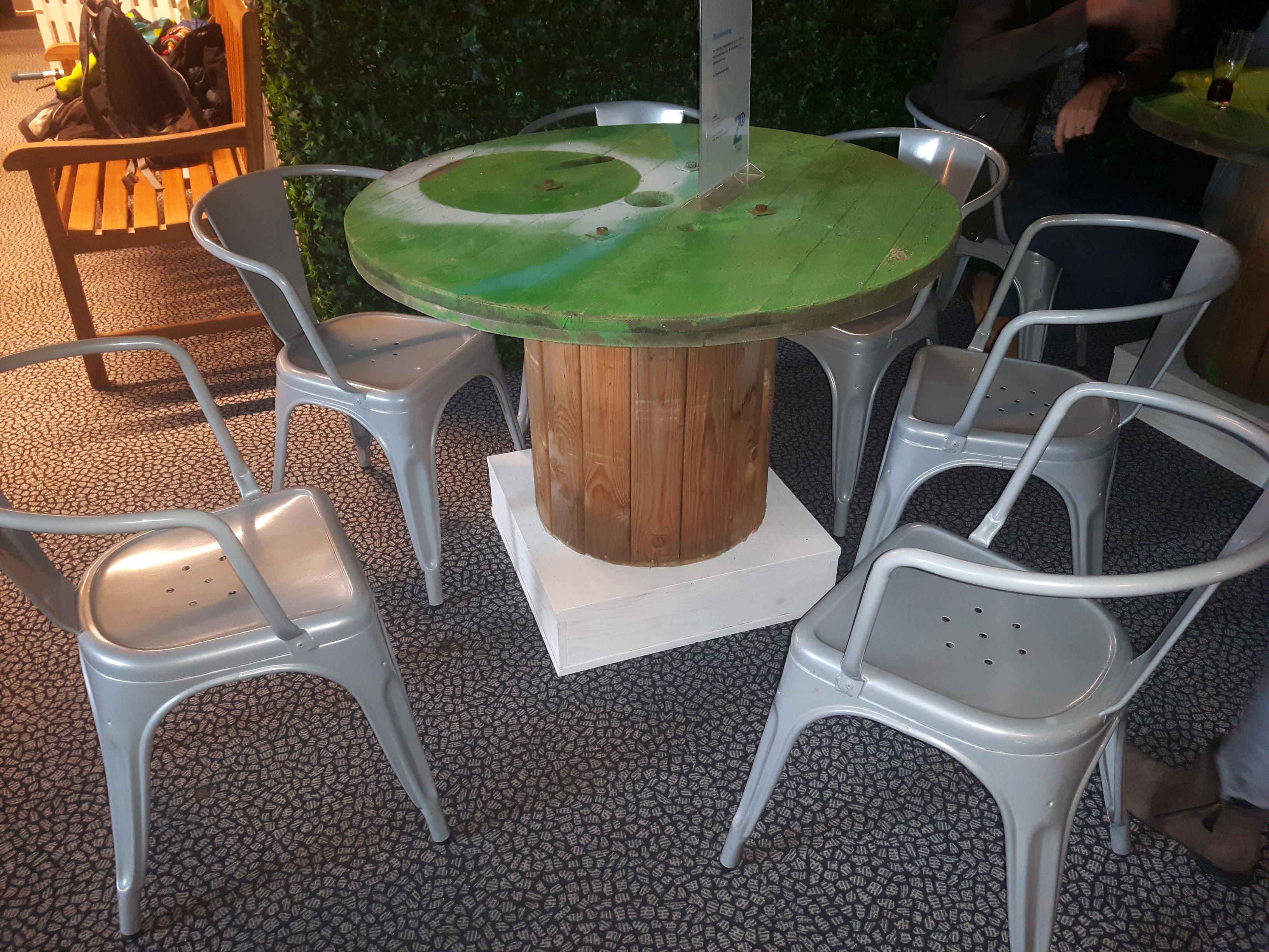 Kabelhaspel tafels